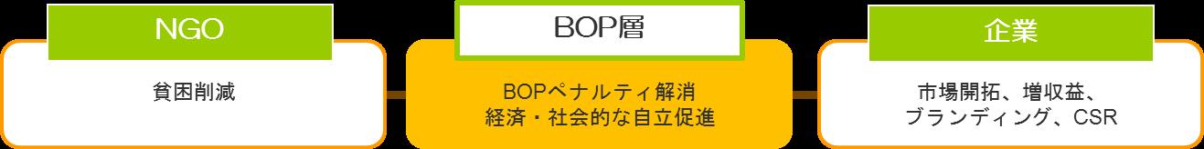BOP.png